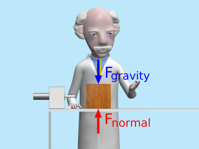 Professor Mac explains Newton's first law of motion as he points to vertical forces represented by arrows. Mac is showing they are in balance while the object rests on the table.