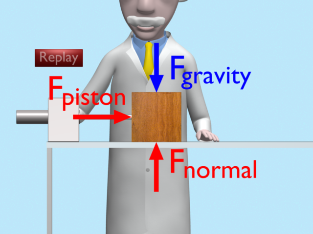 Professor Mac explains Newton's first law of motion as he applies an unbalanced horizontal piston force to the wooden block which starts to move in the direction of the piston force.