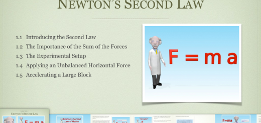 newton s second law archives