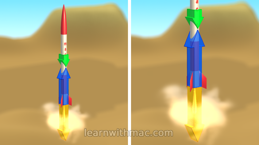The rocket is shown high above the ground with different coloured force arrows on it