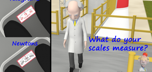 Professor Mac is stepping on to grey scales with two close-up pictures shown to the left. One of the scales shows his weight in kilograms and one in Newtons.